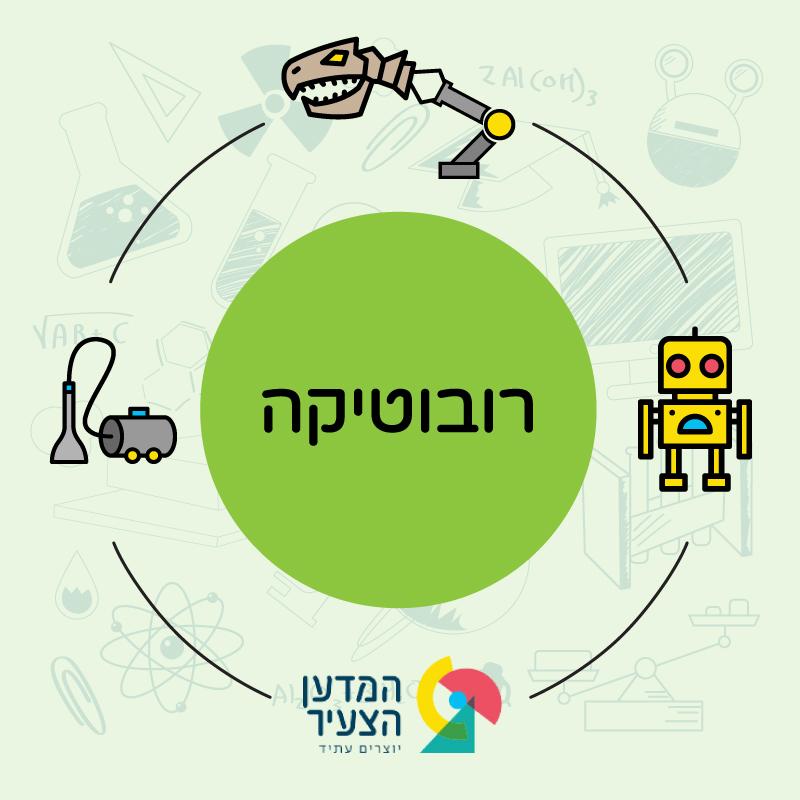 10- רובוטיקה